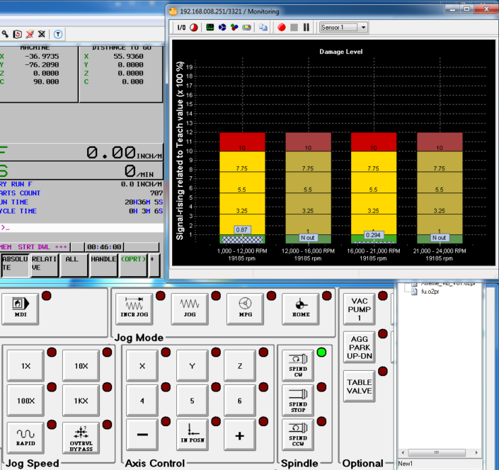 Spindle Conditioning Monitoring
